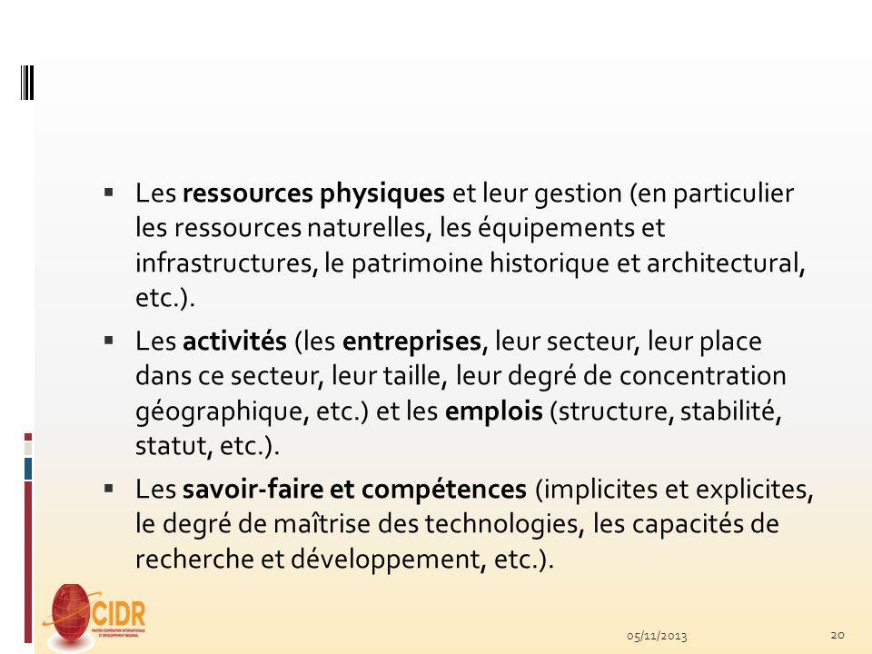 Les ressources physiques et leur gestion (en particulier les ressources naturelles, les équipements et infrastructures, le patrimoine historique et architectural, etc.).