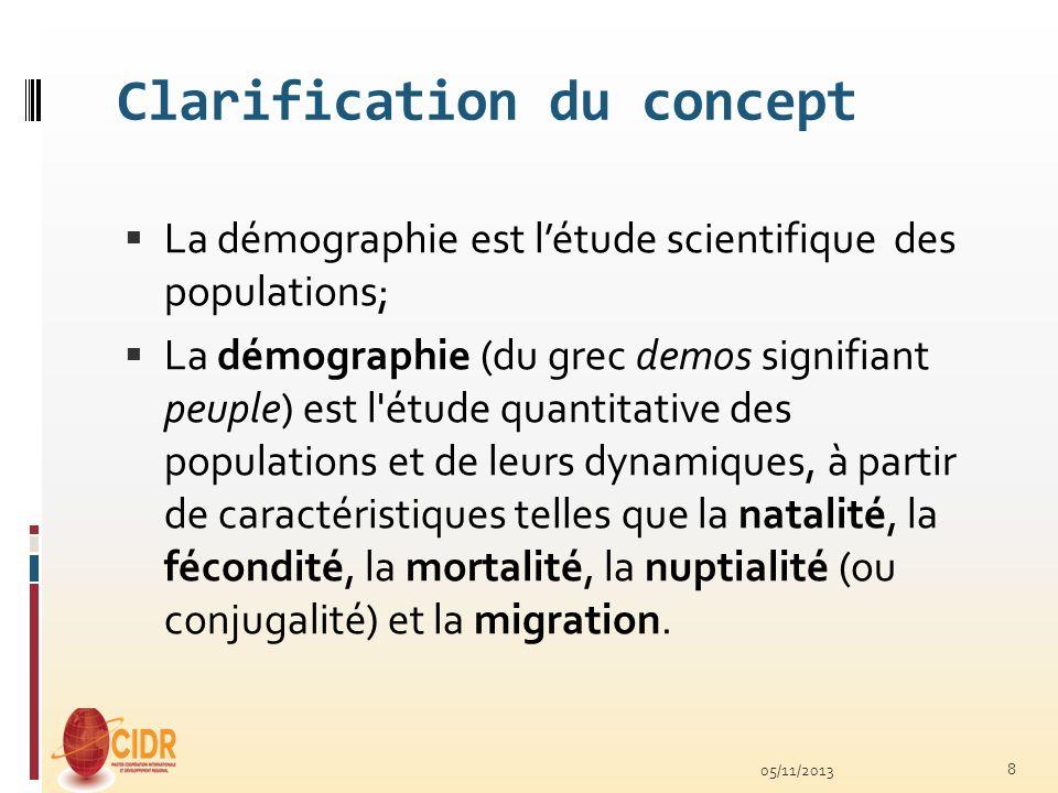 Clarification du concept