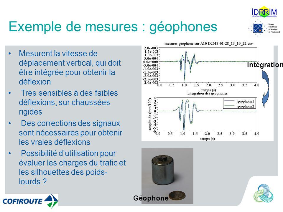 Exemple de mesures : géophones