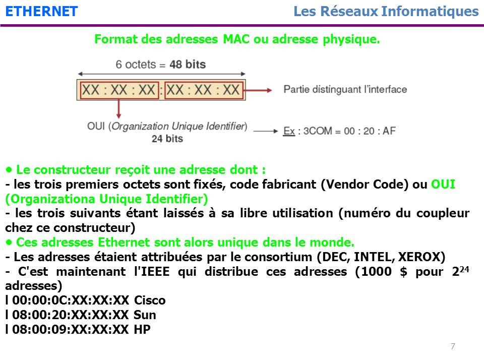Format des adresses MAC ou adresse physique.