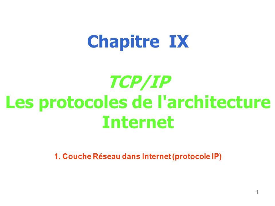 Les protocoles de l architecture
