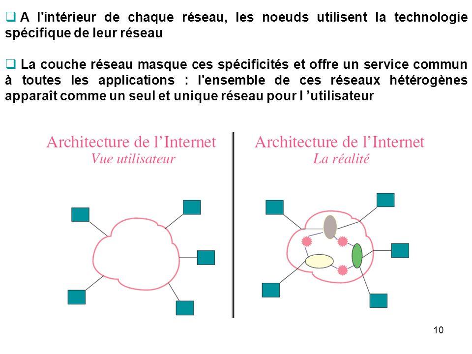 A l intérieur de chaque réseau, les noeuds utilisent la technologie spécifique de leur réseau