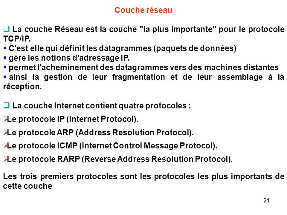 Couche réseau La couche Réseau est la couche la plus importante pour le protocole TCP/IP.