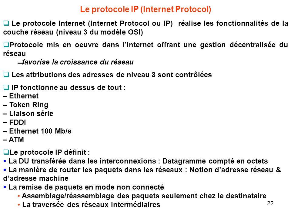 Le protocole IP (Internet Protocol)