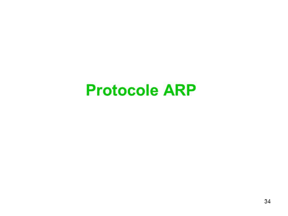 Protocole ARP