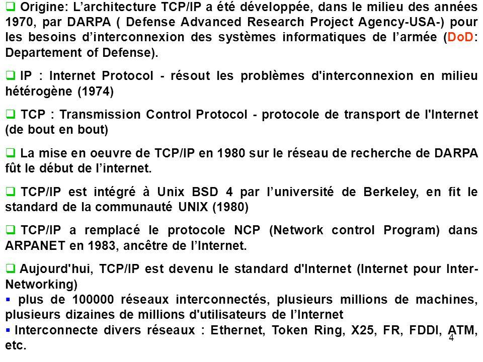 Origine: L'architecture TCP/IP a été développée, dans le milieu des années 1970, par DARPA ( Defense Advanced Research Project Agency-USA-) pour les besoins d'interconnexion des systèmes informatiques de l'armée (DoD: Departement of Defense).