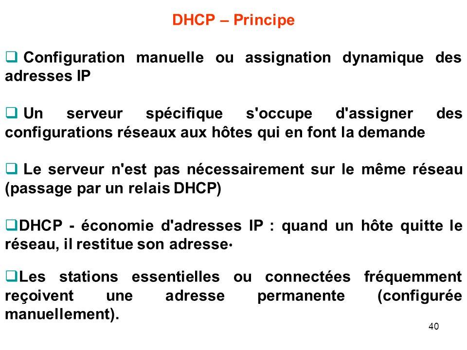 DHCP – PrincipeConfiguration manuelle ou assignation dynamique des adresses IP.