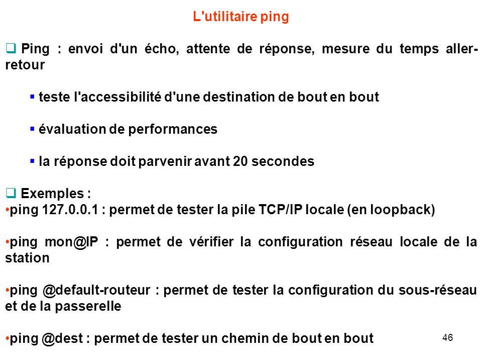 L utilitaire ping Ping : envoi d un écho, attente de réponse, mesure du temps aller-retour. teste l accessibilité d une destination de bout en bout.