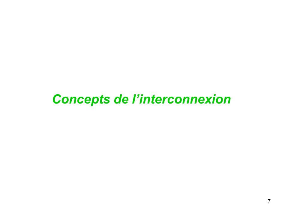 Concepts de l'interconnexion