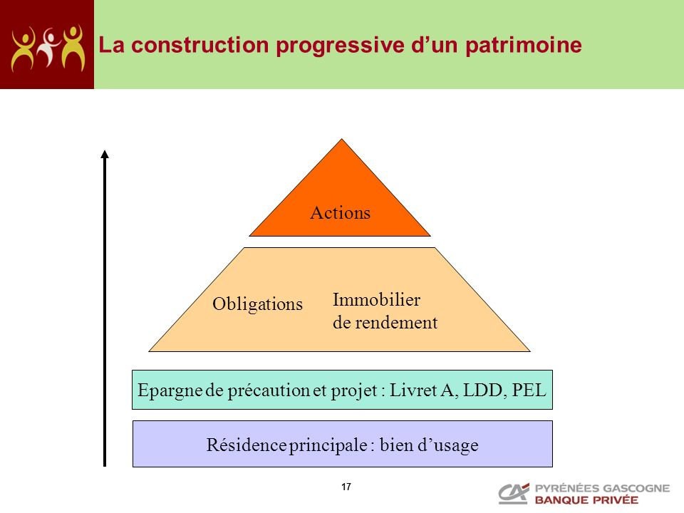 La construction progressive d'un patrimoine