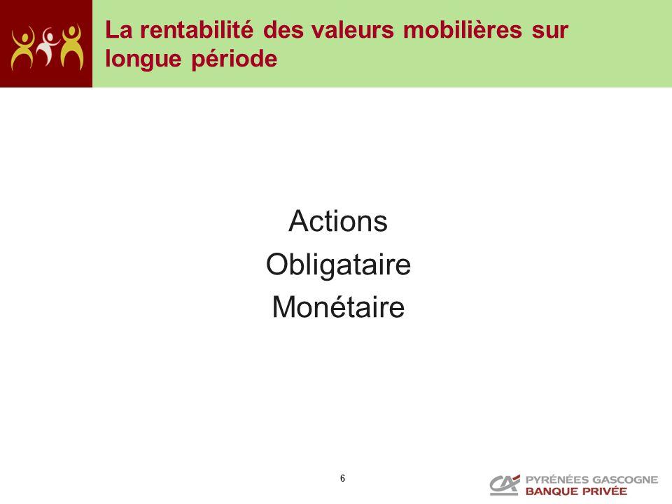 Actions Obligataire Monétaire