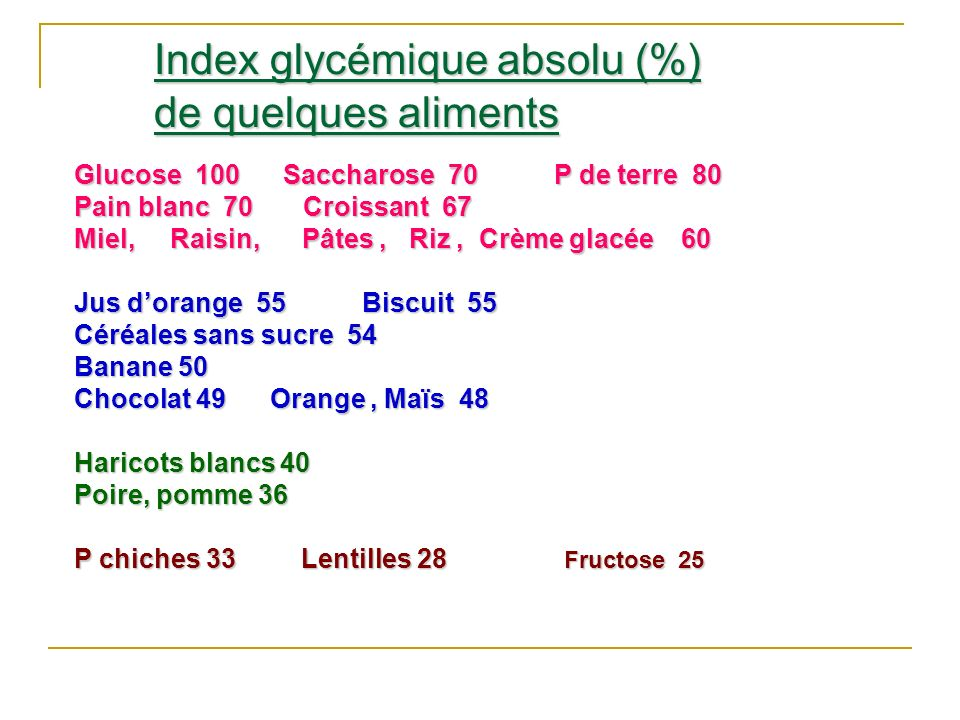 Index glycémique absolu (%) de quelques aliments