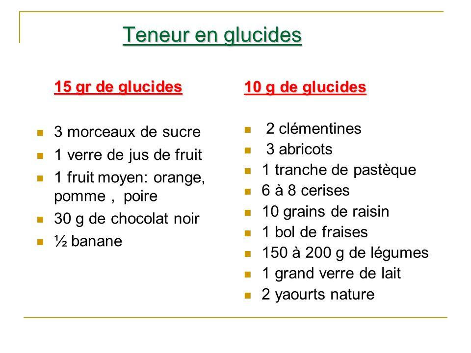 Teneur en glucides 15 gr de glucides 10 g de glucides