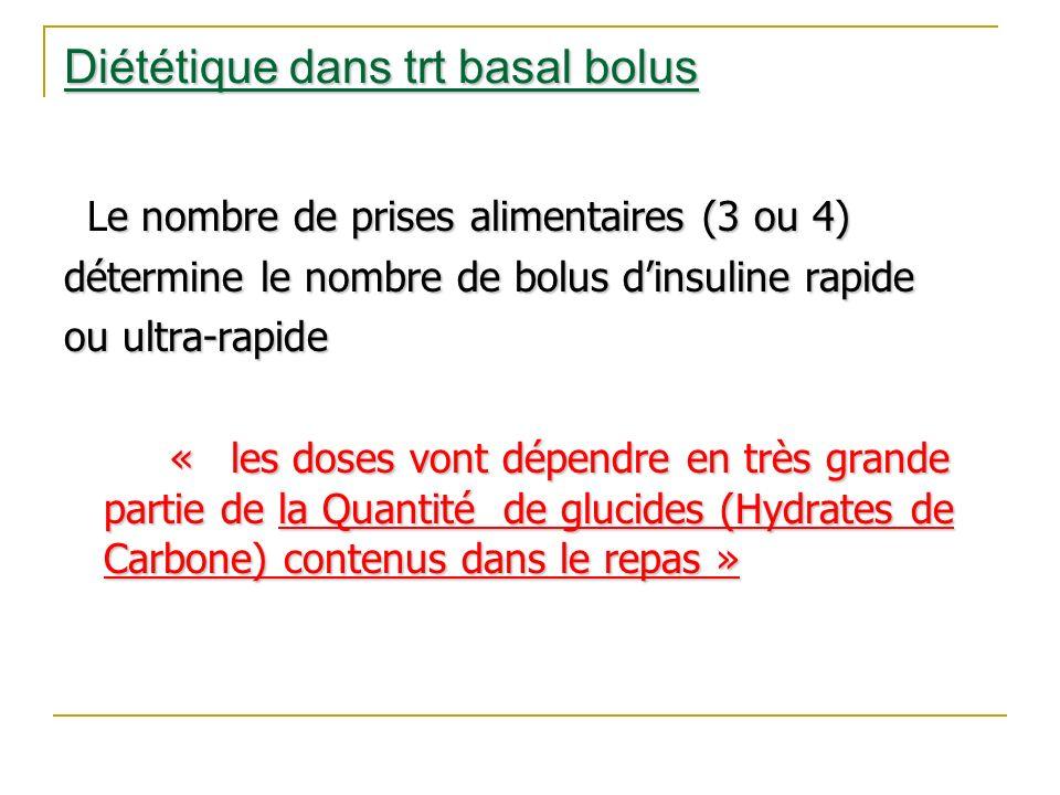 Diététique dans trt basal bolus