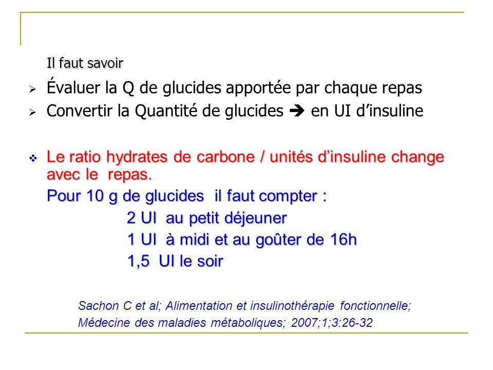 Il faut savoir Évaluer la Q de glucides apportée par chaque repas