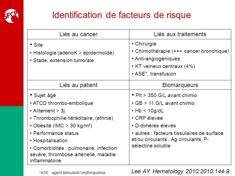 Identification de facteurs de risque