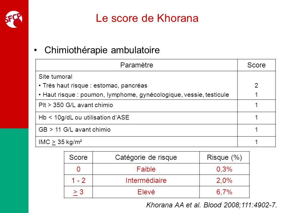Le score de Khorana Chimiothérapie ambulatoire Paramètre Score Score