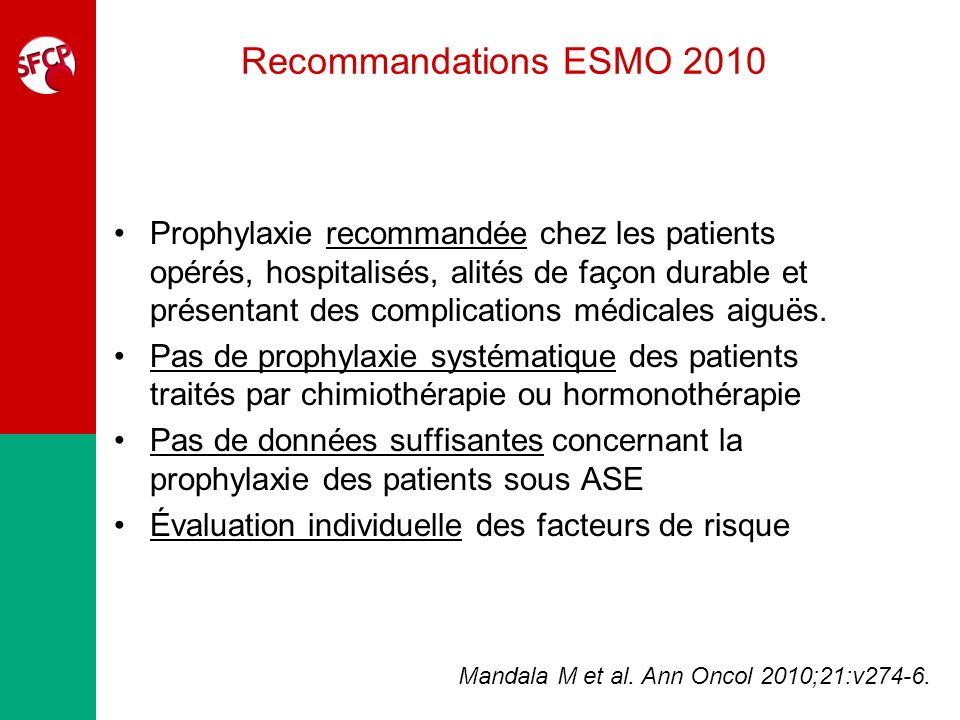 Recommandations ESMO 2010