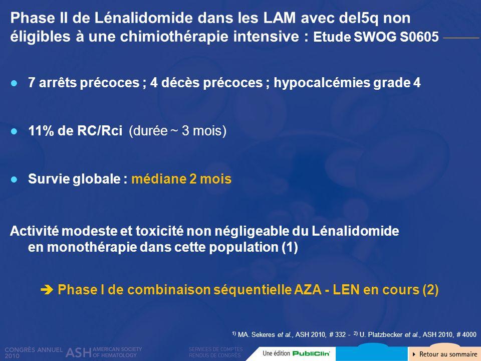  Phase I de combinaison séquentielle AZA - LEN en cours (2)