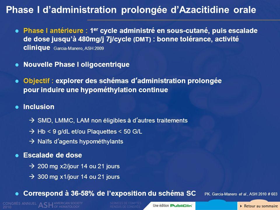 Phase I d'administration prolongée d'Azacitidine orale