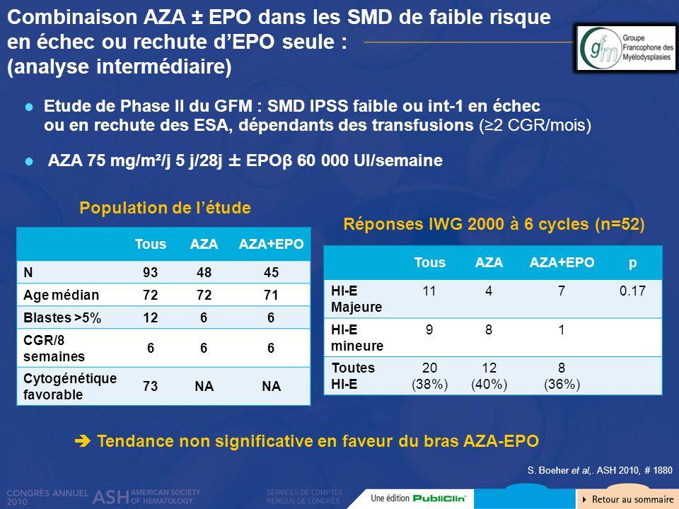 Combinaison AZA ± EPO dans les SMD de faible risque en échec ou rechute d'EPO seule : (analyse intermédiaire)