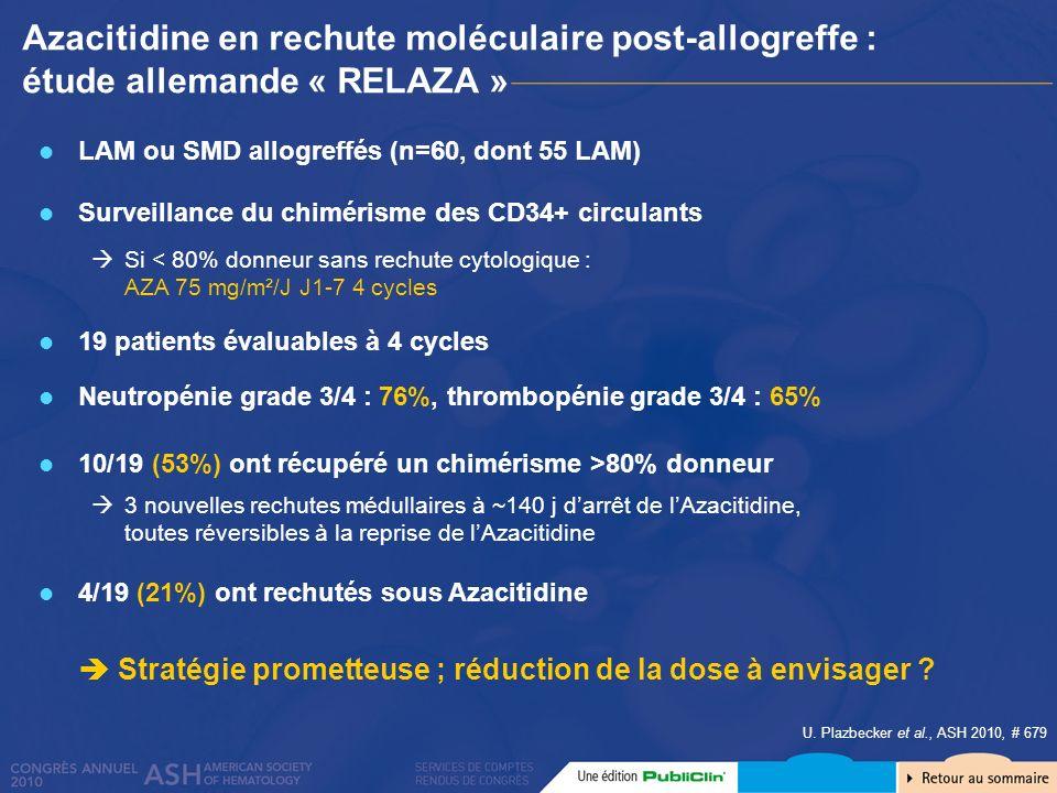 Azacitidine en rechute moléculaire post-allogreffe : étude allemande « RELAZA »