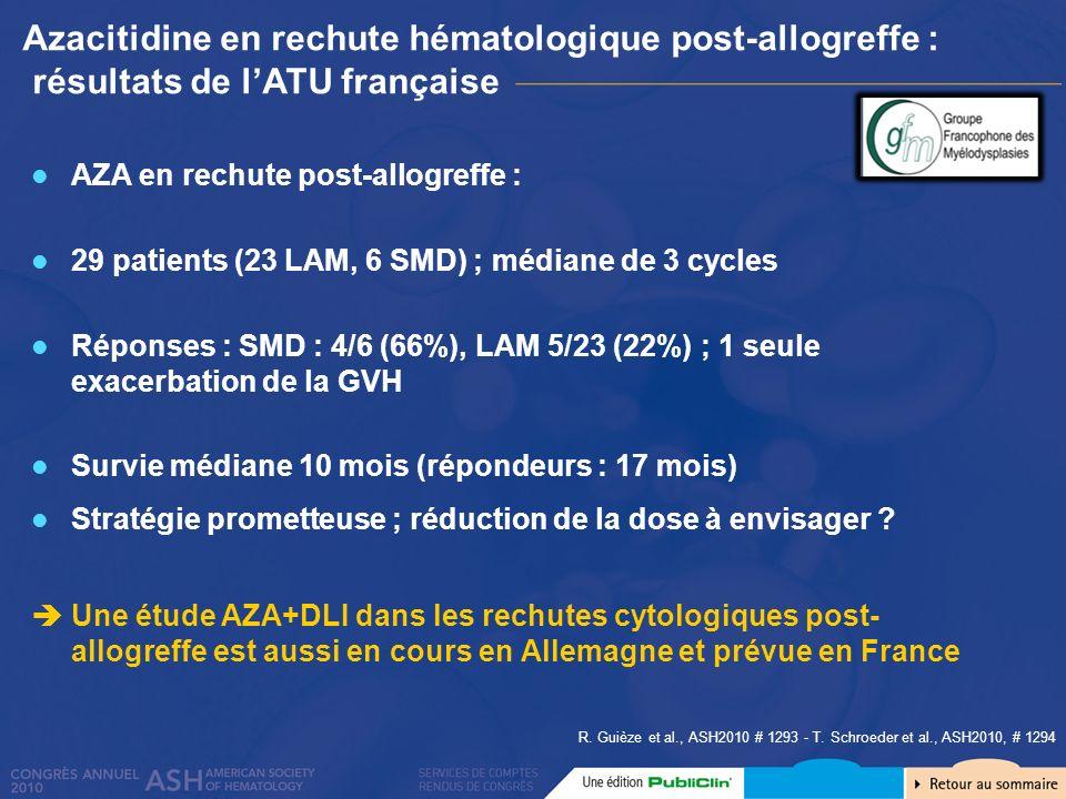 Azacitidine en rechute hématologique post-allogreffe : résultats de l'ATU française