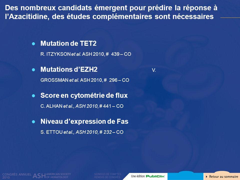 Des nombreux candidats émergent pour prédire la réponse à l'Azacitidine, des études complémentaires sont nécessaires