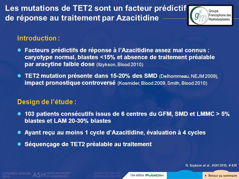 Les mutations de TET2 sont un facteur prédictif de réponse au traitement par Azacitidine