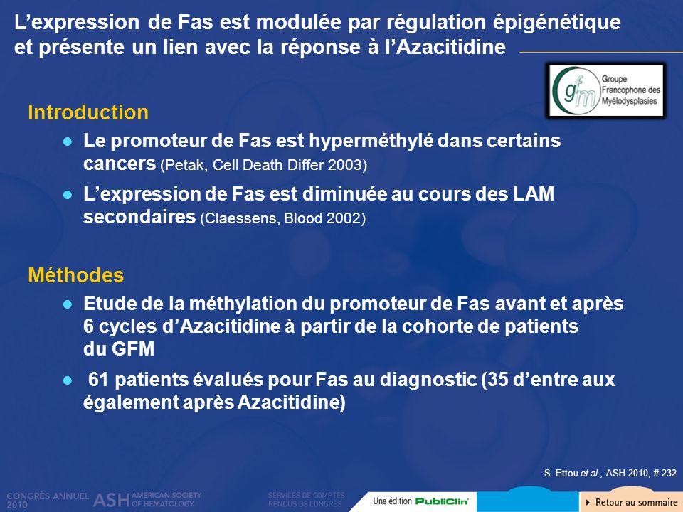 L'expression de Fas est modulée par régulation épigénétique et présente un lien avec la réponse à l'Azacitidine