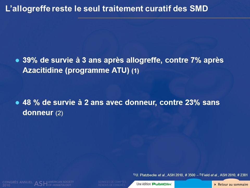 L'allogreffe reste le seul traitement curatif des SMD