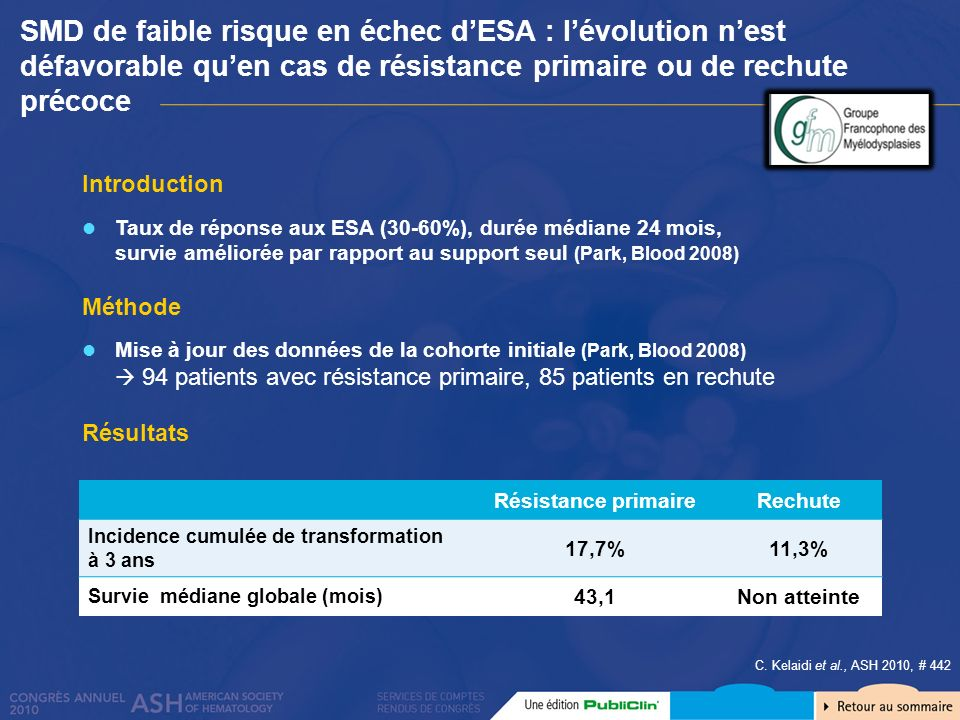 SMD de faible risque en échec d'ESA : l'évolution n'est défavorable qu'en cas de résistance primaire ou de rechute précoce