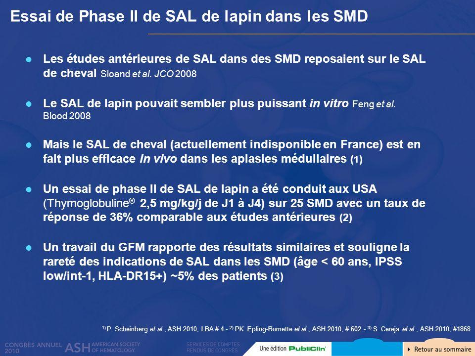 Essai de Phase II de SAL de lapin dans les SMD