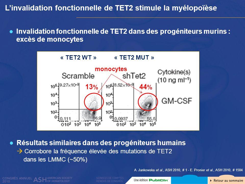 L'invalidation fonctionnelle de TET2 stimule la myélopoïèse