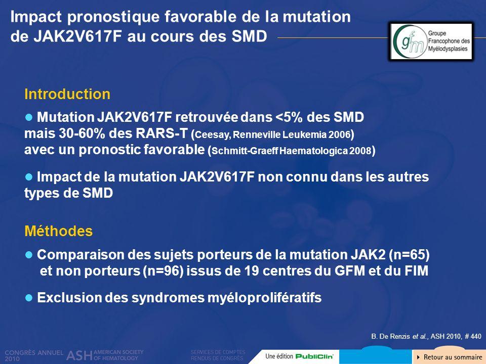 Impact pronostique favorable de la mutation de JAK2V617F au cours des SMD