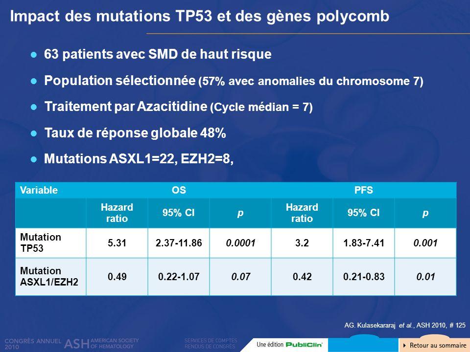 Impact des mutations TP53 et des gènes polycomb