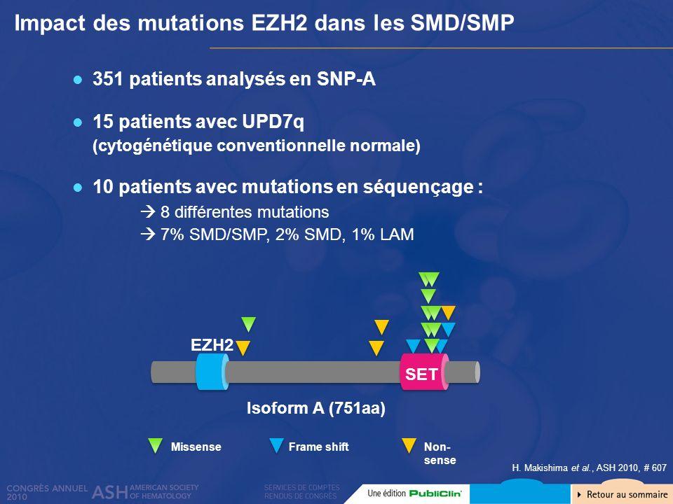 Impact des mutations EZH2 dans les SMD/SMP
