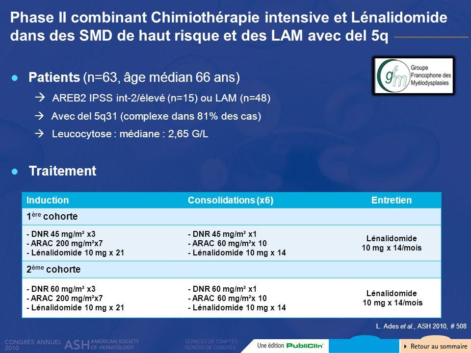 Lénalidomide 10 mg x 14/mois Lénalidomide 10 mg x 14/mois