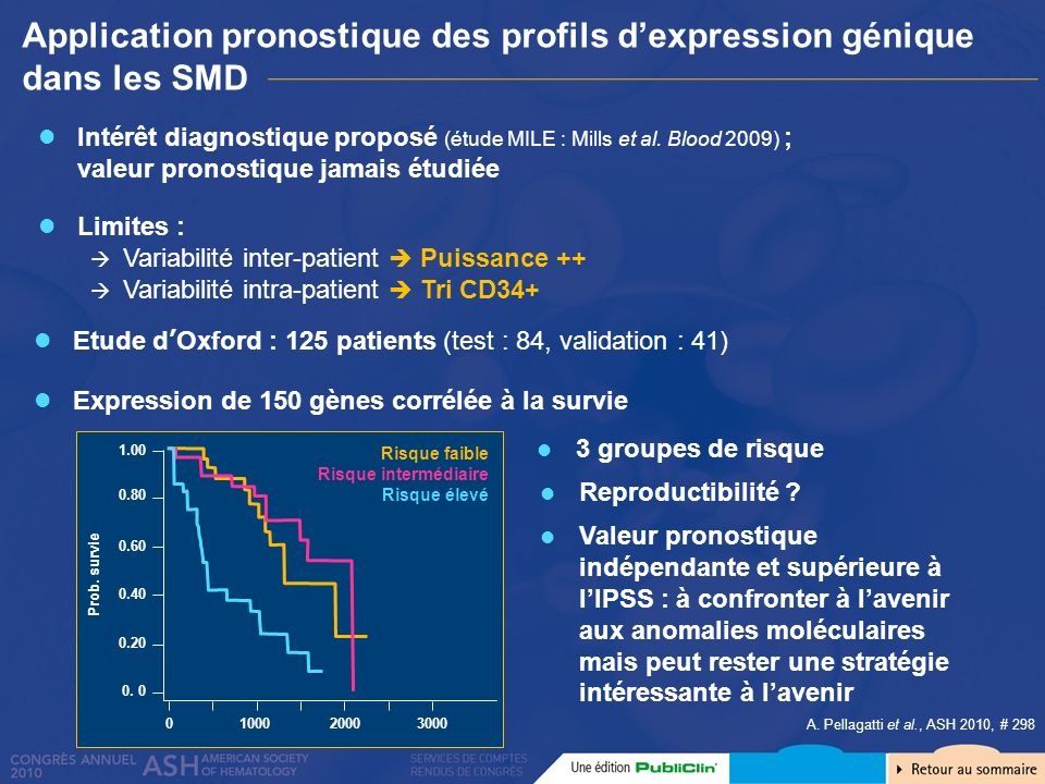 Application pronostique des profils d'expression génique dans les SMD
