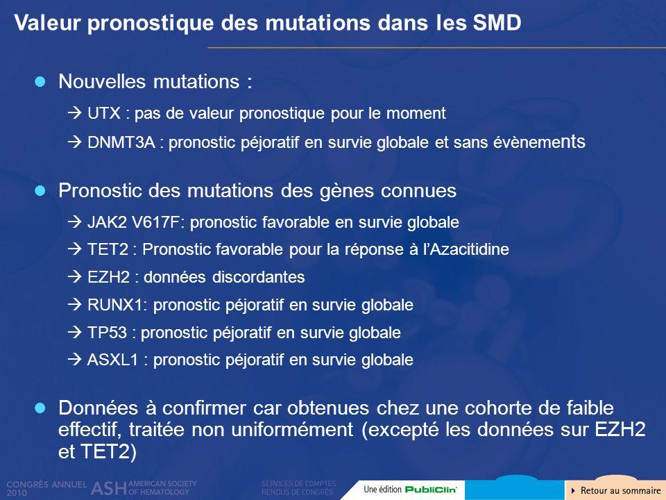 Valeur pronostique des mutations dans les SMD