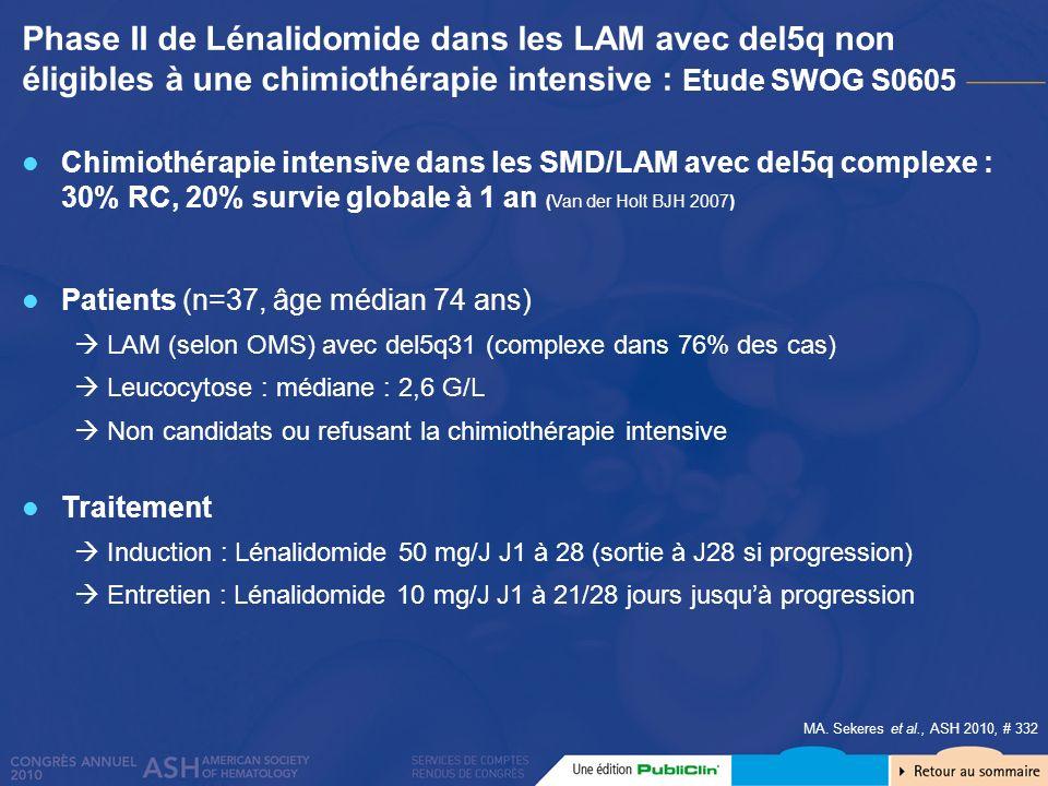 Phase II de Lénalidomide dans les LAM avec del5q non éligibles à une chimiothérapie intensive : Etude SWOG S0605