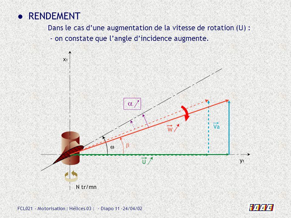 RENDEMENTDans le cas d'une augmentation de la vitesse de rotation (U) : - on constate que l'angle d'incidence augmente.