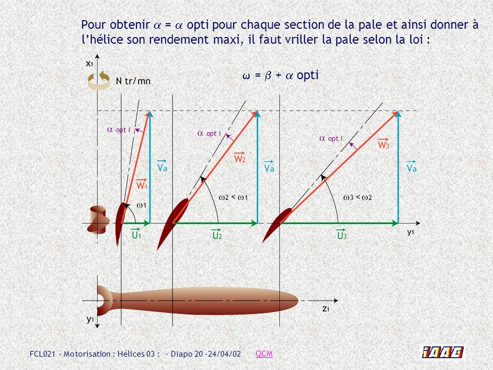 Pour obtenir a = a opti pour chaque section de la pale et ainsi donner à l'hélice son rendement maxi, il faut vriller la pale selon la loi :
