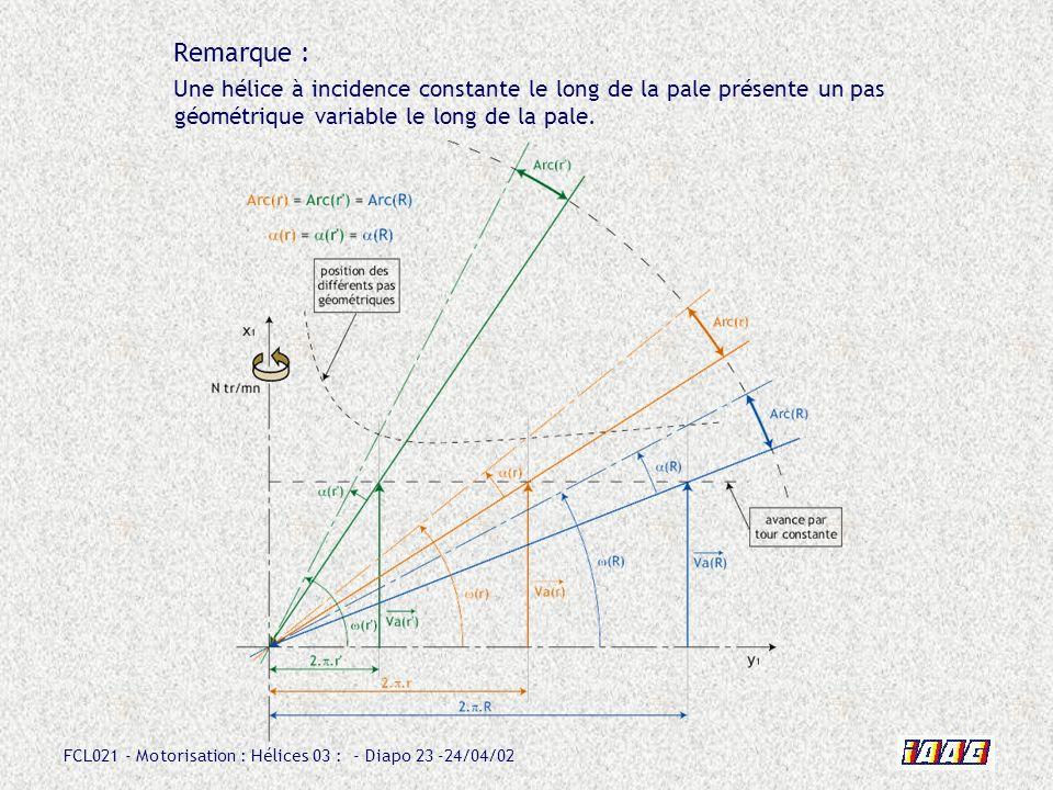 Remarque :Une hélice à incidence constante le long de la pale présente un pas géométrique variable le long de la pale.