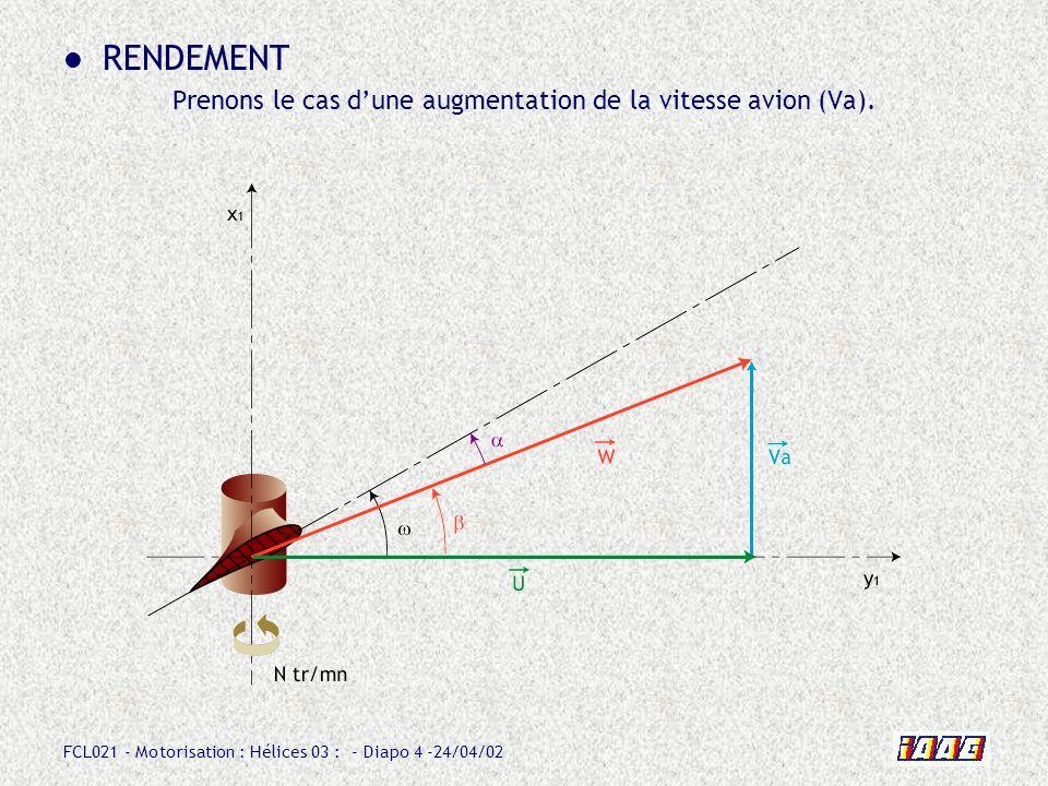 RENDEMENT Prenons le cas d'une augmentation de la vitesse avion (Va).