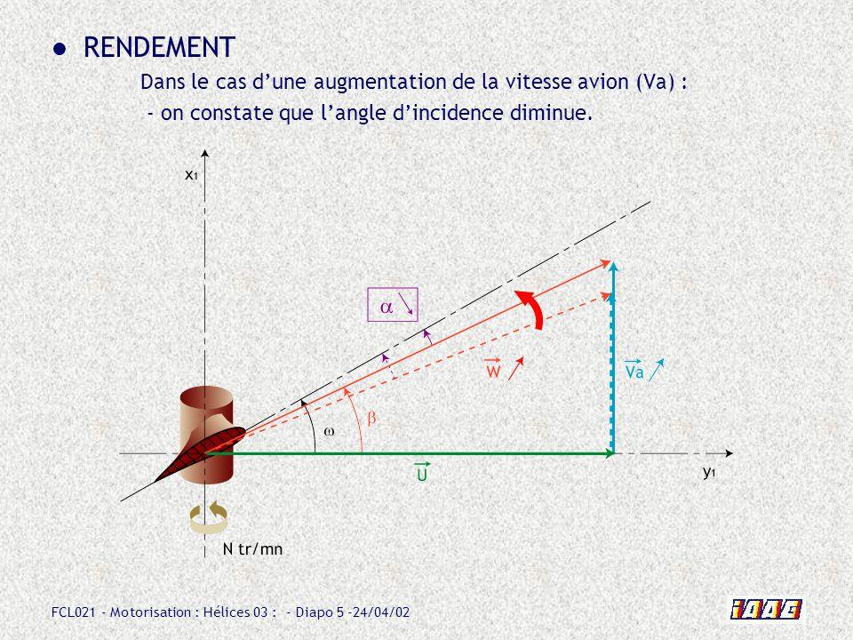 RENDEMENT Dans le cas d'une augmentation de la vitesse avion (Va) :
