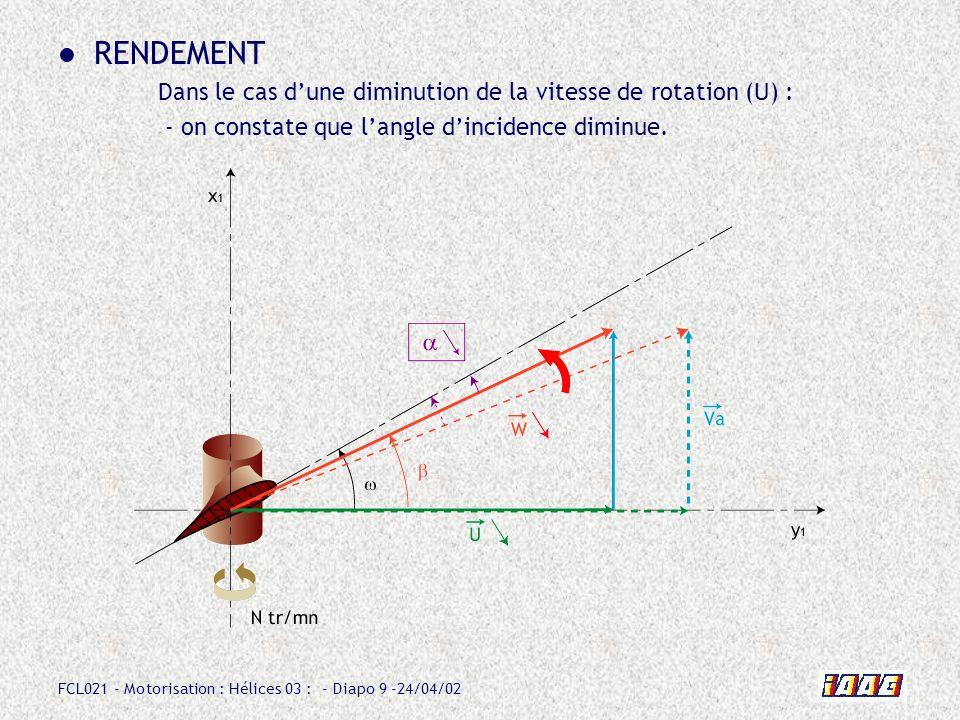RENDEMENT Dans le cas d'une diminution de la vitesse de rotation (U) :