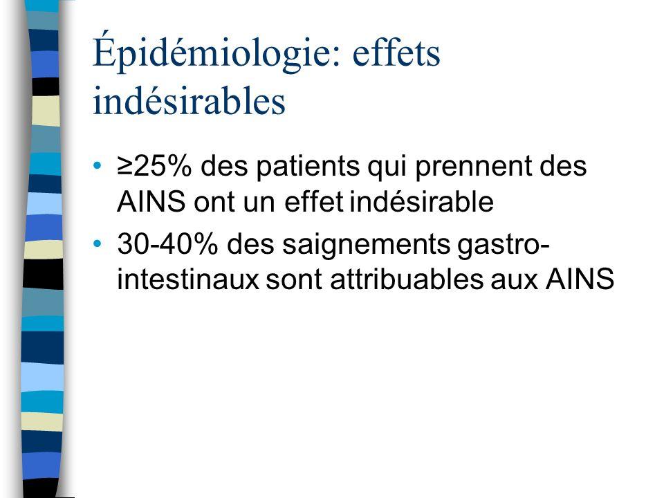 Épidémiologie: effets indésirables