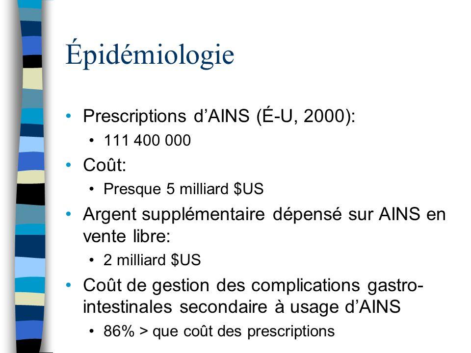 Épidémiologie Prescriptions d'AINS (É-U, 2000): Coût: