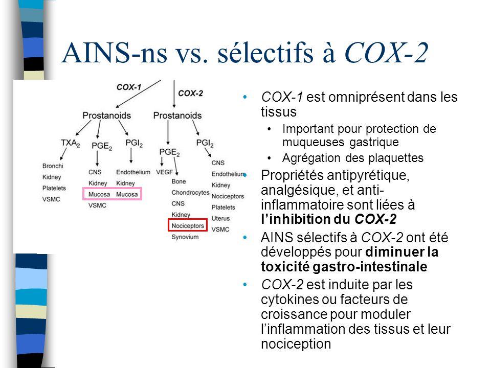 AINS-ns vs. sélectifs à COX-2